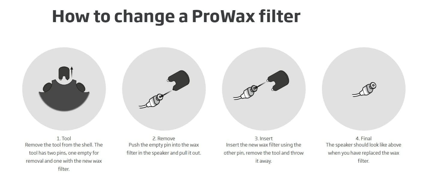 prowax filters